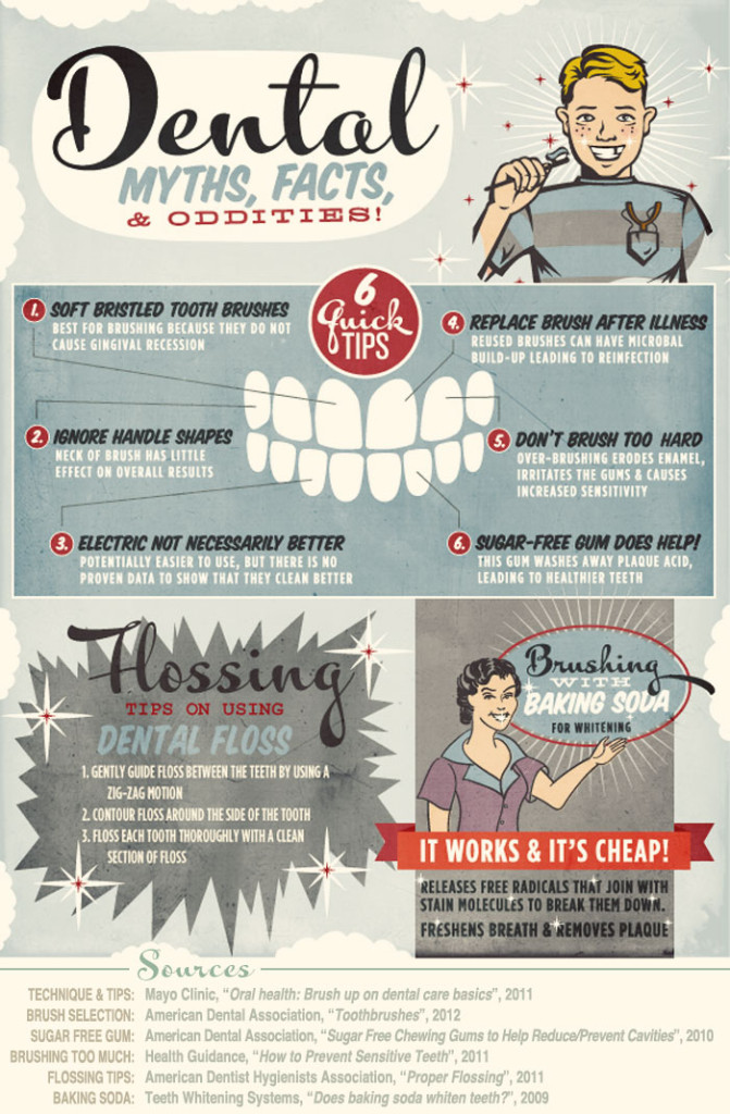 St. Clair Shores MI dentist